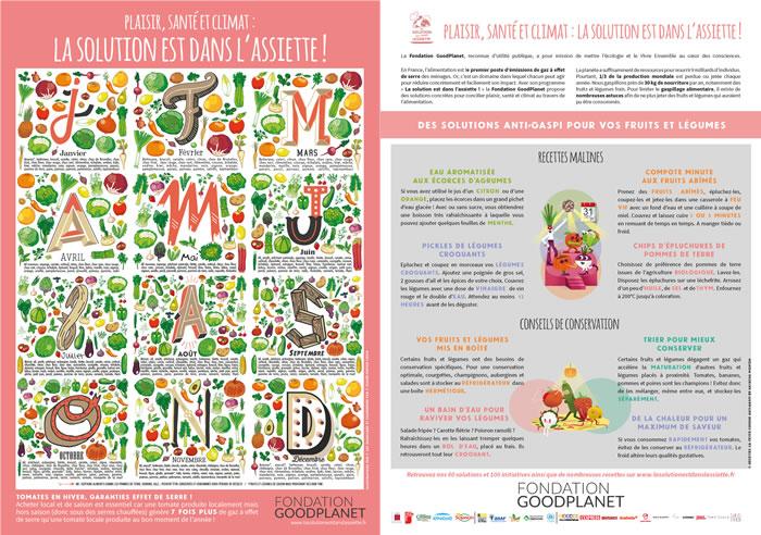 le nouveau calendrier de fruits et l gumes de saison est. Black Bedroom Furniture Sets. Home Design Ideas