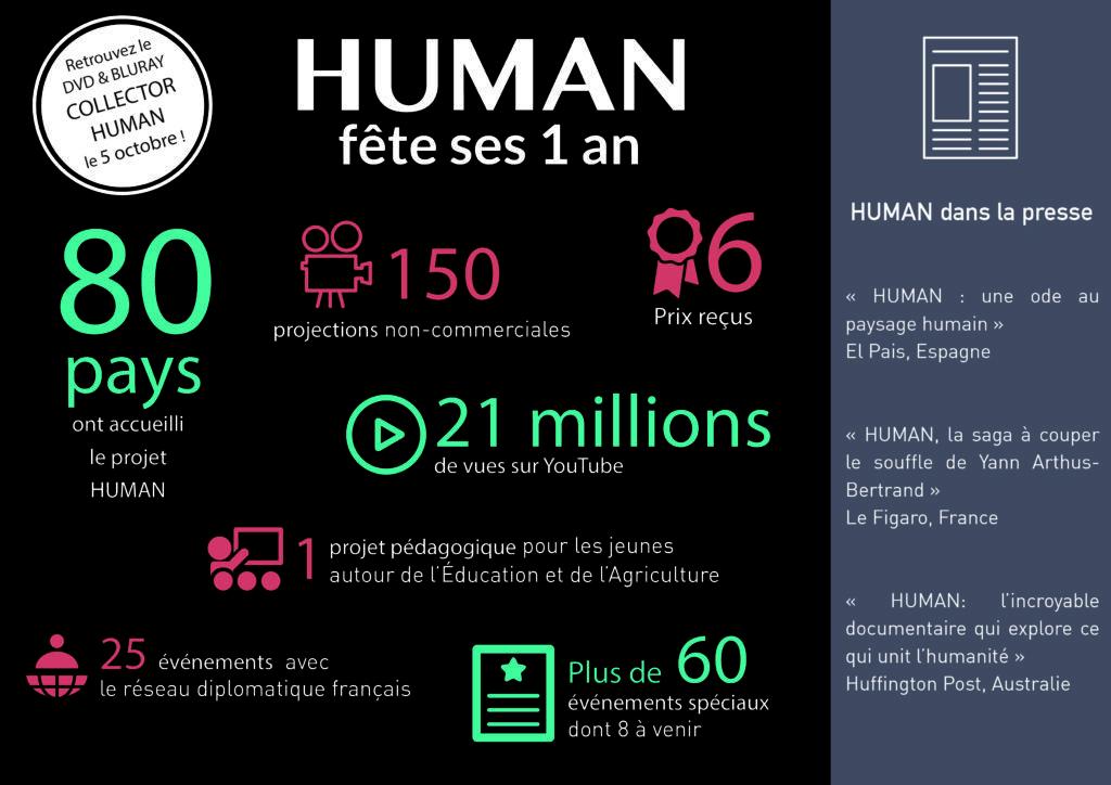 human-1-an1-1024x724