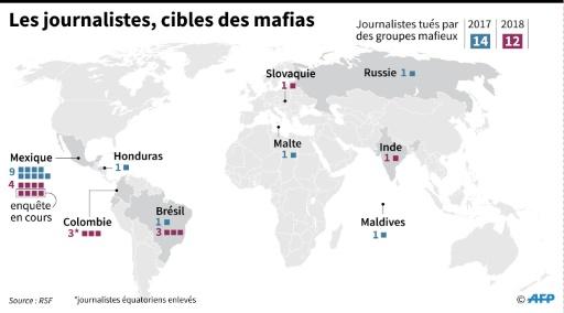 mafias journalistes